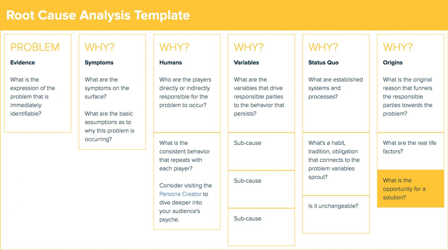 root cause analysis template