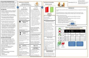 safety audit checklist kamishibai process and general training instructions created by todd mc cann