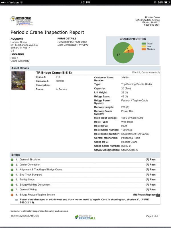 safety audit checklist