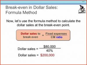 sale sheet example break even sales formula managerial accounting th ed chapter cb