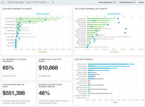 sales goals template sales performance dashboard for managers
