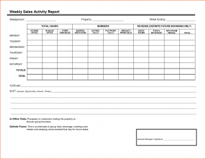 sales meeting agenda business template remarkable weekly sales summary report template