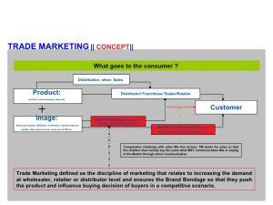 sales plan example trade marketing concept