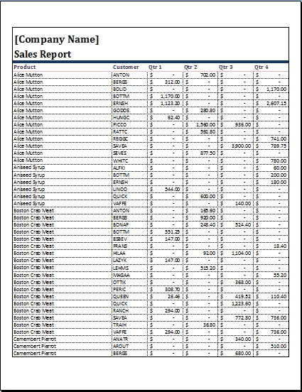 sales report templates