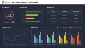 sales reports templates sales performance dashboard powerpoint template