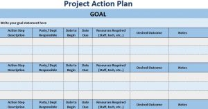 sales strategies template project action plan