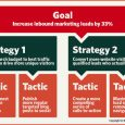 sales strategy example sales strategy example goal strategy tactics second example
