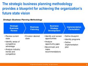sales strategy template strategic business planning methodology by operational excellence consulting