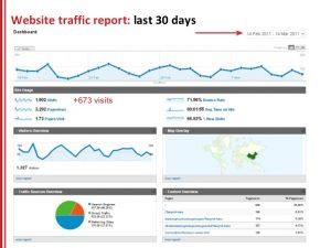 sample audit report seo report template