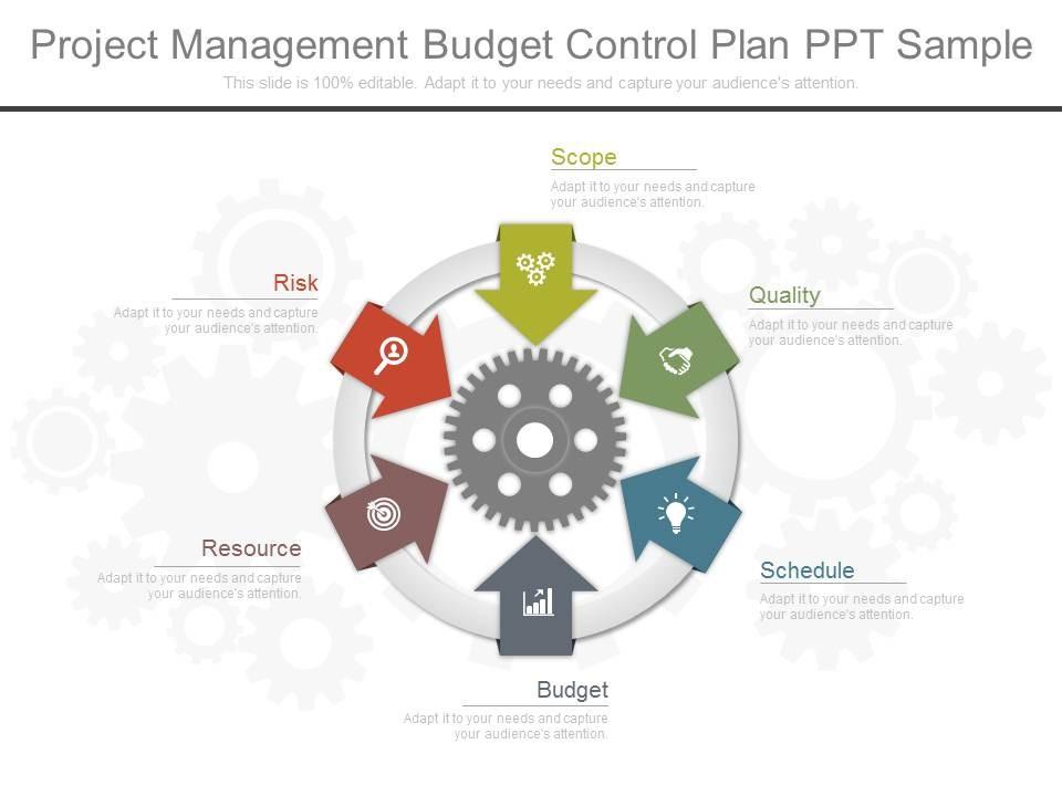 sample budget plan