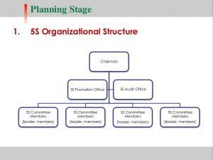 sample budget planning s