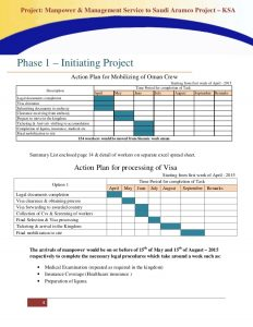 sample budget planning manpower project planning for saudi aramco project ksa