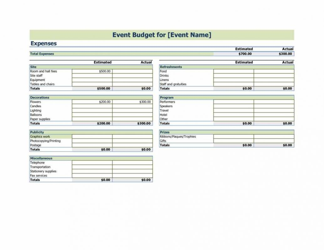 sample budget planning