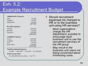 sample budget proposal chap external recruitmentediting