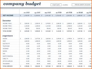 sample budget proposal sample business budget
