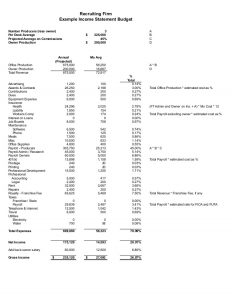 sample budget template planning budget for recruiting firms