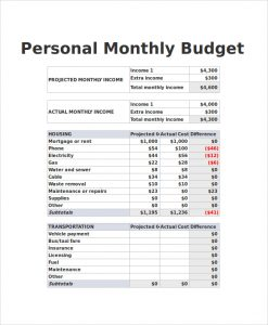 sample monthly budget personal monthly budget spreadsheet excel