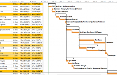 sample project plan mainpictureforprojectplan