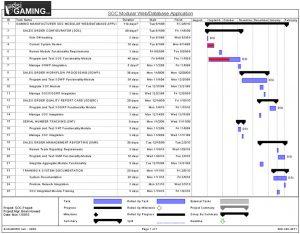 sample project plan soc