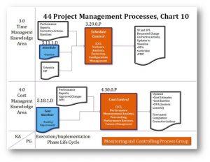 schedule management plan img