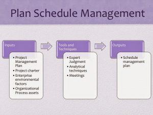 schedule management plan plan schedule