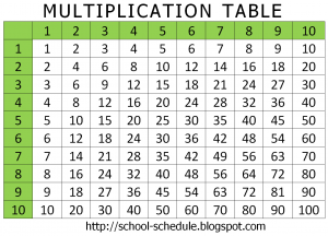 schedule template pdf multiplication table
