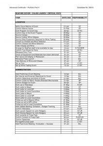 schedule template word event plan critical path sea fare