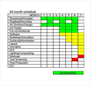 scheduling templates free animated d feature film production schedule