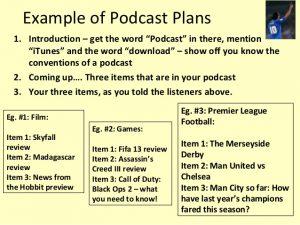 script format template spoken language part writing a podcast