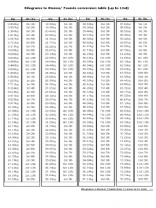 seating chart template word kilograms to pounds conversion chart d