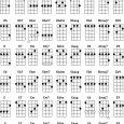 seating chart template word student ukulele chord chart
