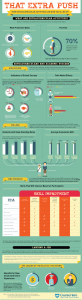 security policy examples the value of extracurricular activities infographic