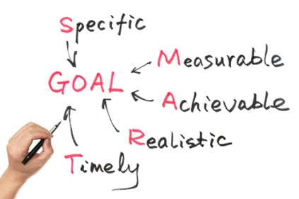 self performance review goals examples