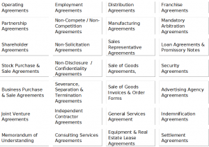settlement agreement template table of contract types