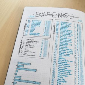 simple budget planner best expense