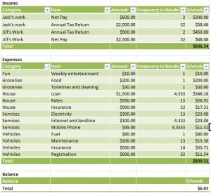 simple budget template what is a budget simple