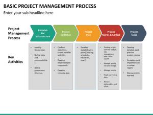 simple marketing plan template basic project mc slide