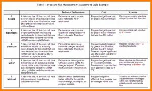 simple marketing plan template sample risk management plan ase rm riap table