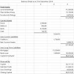 simple profit and loss template basic balance sheet
