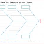 simple profit and loss template fishbone diagram template