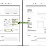 simple profit and loss template profitandlossaccount screenshot