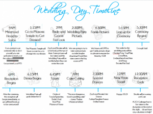 simple wedding ceremony outline timeline