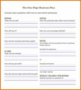 small business plan outline simple business plan simple one