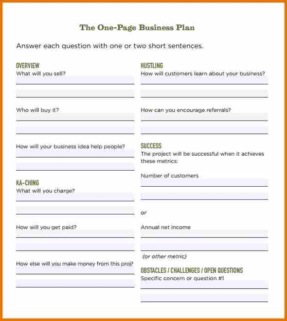 small business plan outline