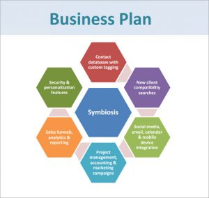 small business plan template small business plan pdf