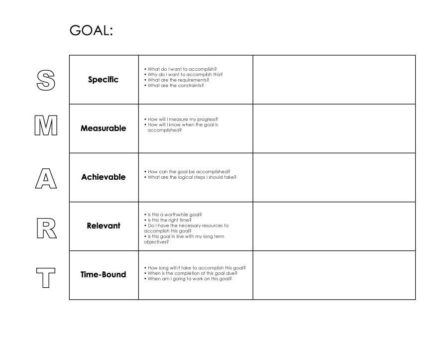smart goals template