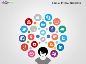 social media business cards social media thinking powerpoint slide
