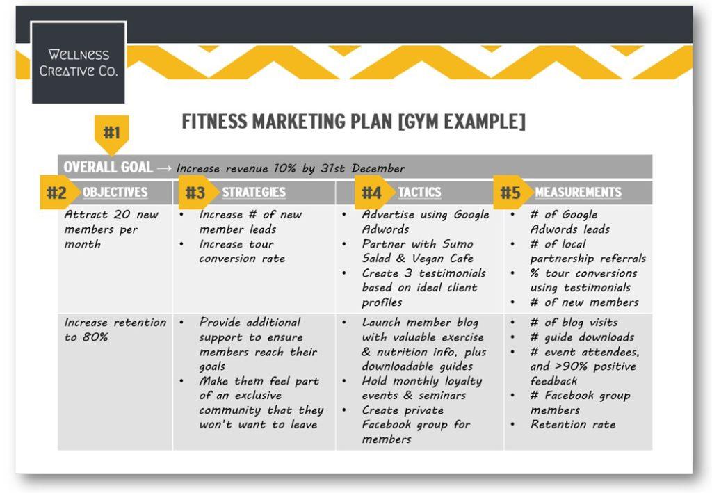 social media marketing plan sample