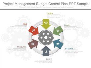 social media marketing plan sample project management budget control plan ppt sample slide