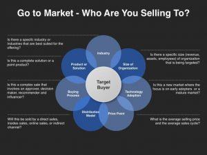 social media marketing plan template fefeafcae marketing strategy template marketing strategies